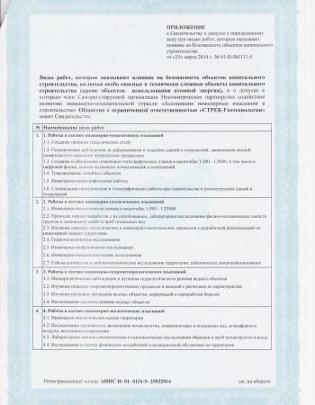 Св-во АИИС на из 2014г (2)