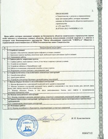 Св-во СФЕРА -А 2